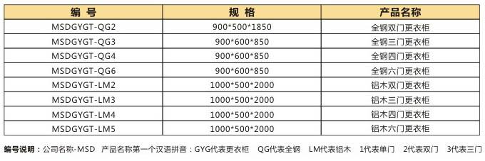 更衣柜产品目录列表.jpg
